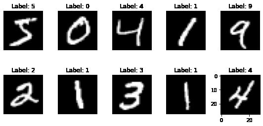 illustration of mnist digits